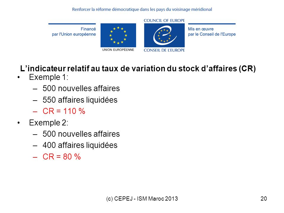 L'indicateur relatif au taux de variation du stock d'affaires (CR)