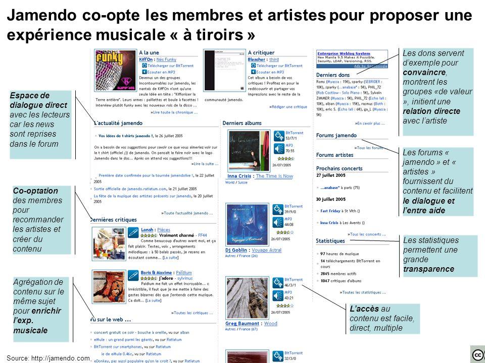 Jamendo co-opte les membres et artistes pour proposer une expérience musicale « à tiroirs »