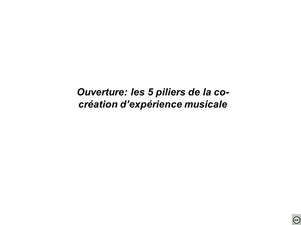 Ouverture: les 5 piliers de la co-création d'expérience musicale