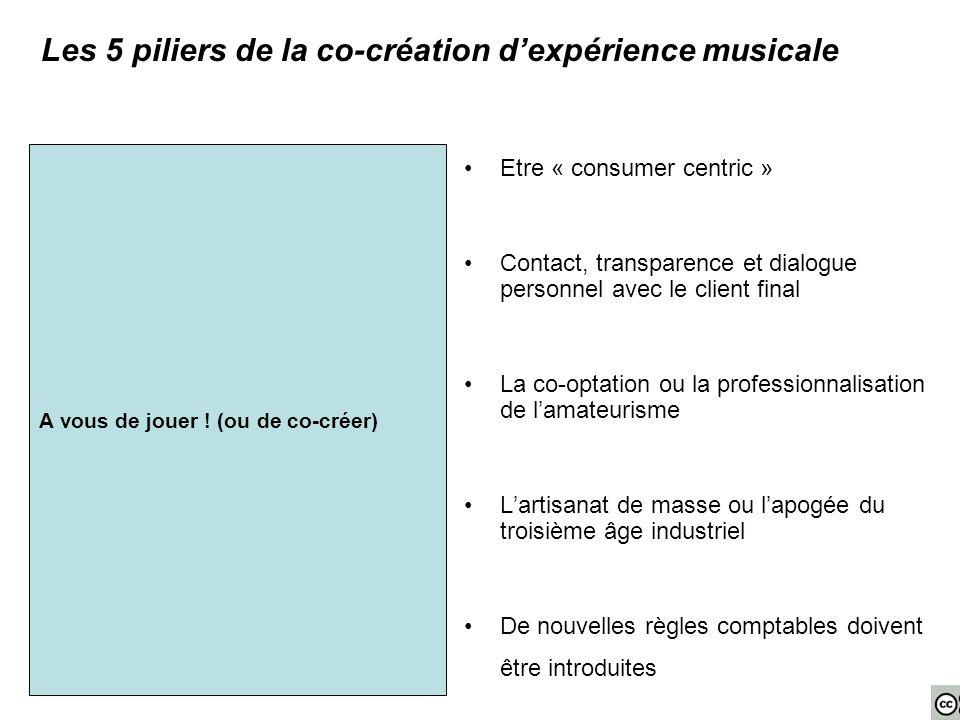 Les 5 piliers de la co-création d'expérience musicale