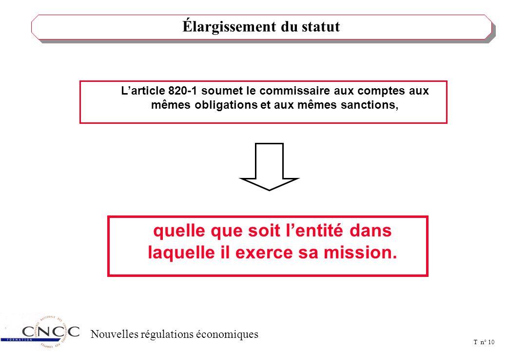 Rappel du contenu du statut et des fonctions - Exemple