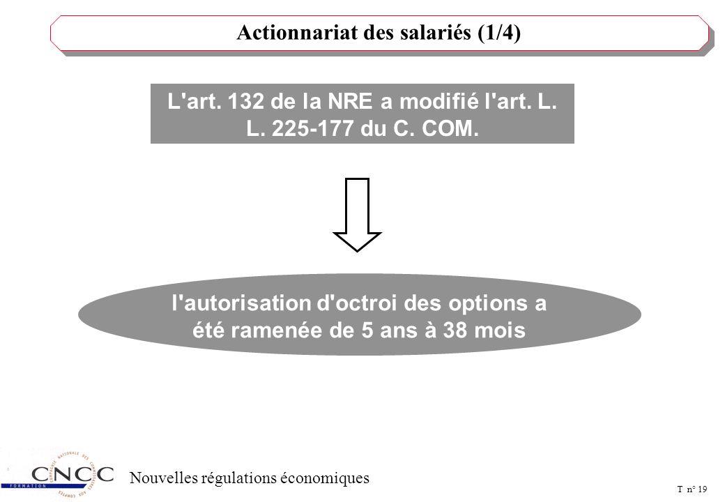 Actionnariat des salariés (2/4)