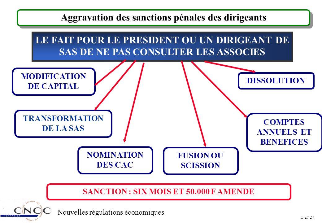 Aggravation des sanctions pénales des dirigeants