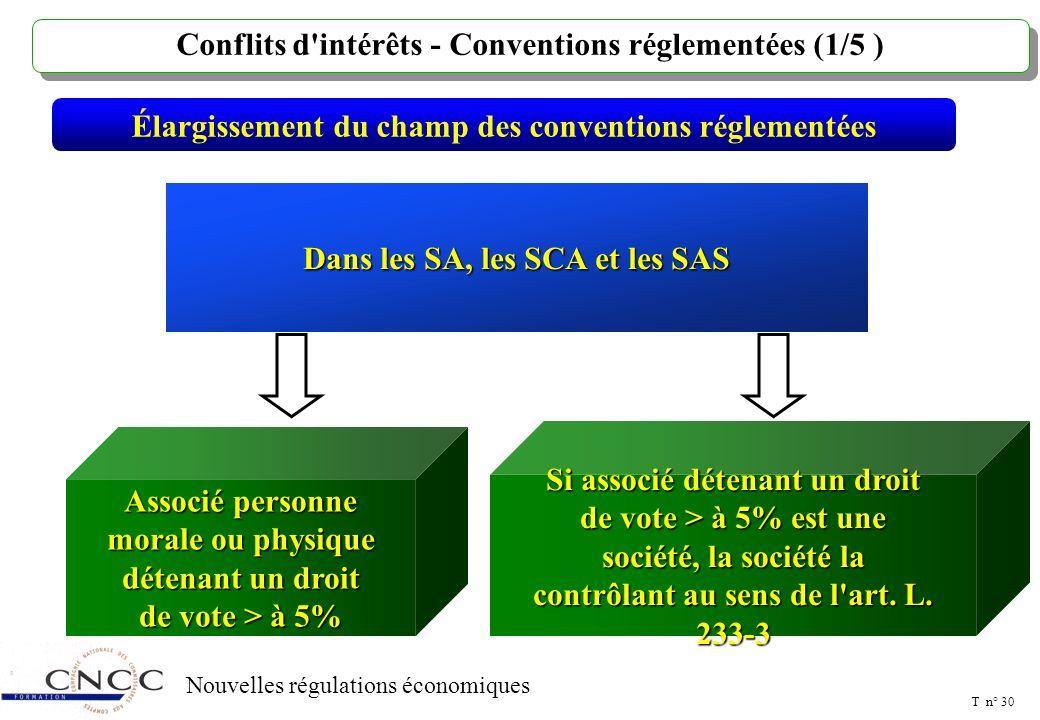 Conventions réglementées (2/5 )