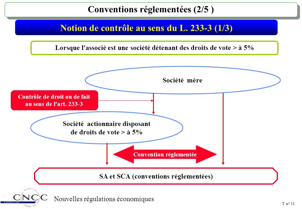 Conventions réglementées (3/5 )