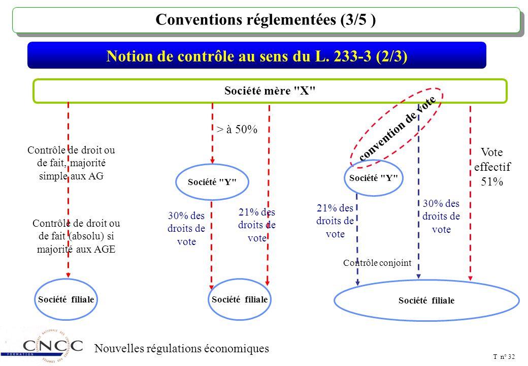 Conventions réglementées (4/5)