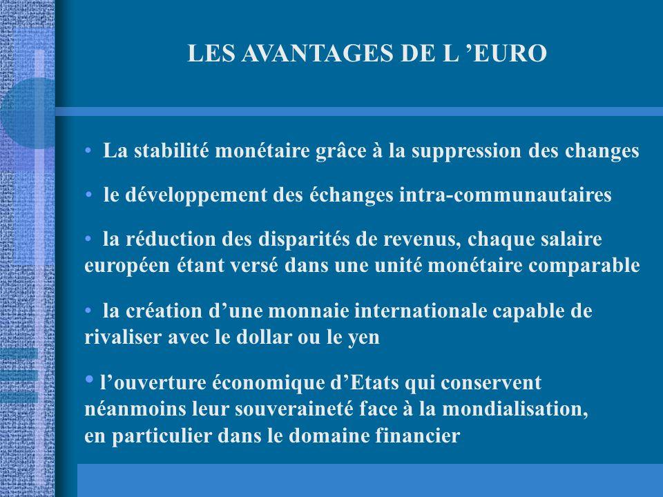 LES AVANTAGES DE L 'EURO
