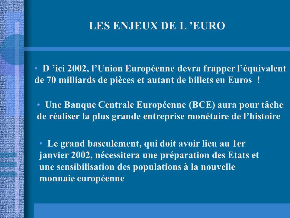 LES ENJEUX DE L 'EURO D 'ici 2002, l'Union Européenne devra frapper l'équivalent de 70 milliards de pièces et autant de billets en Euros !