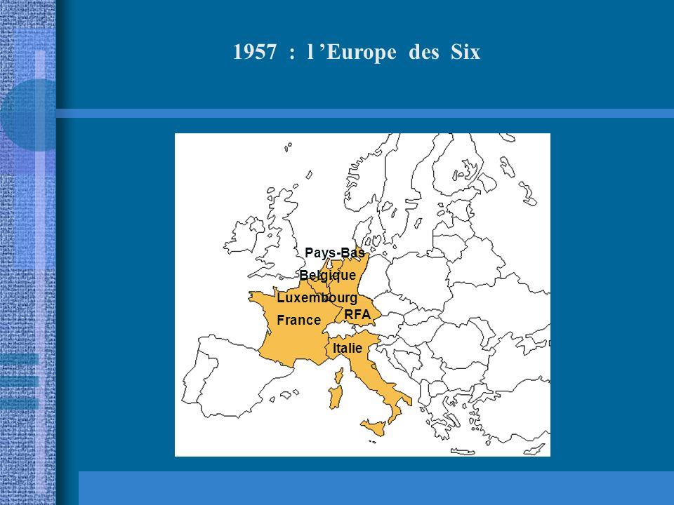 1957 : l 'Europe des Six Pays-Bas Belgique Luxembourg RFA France