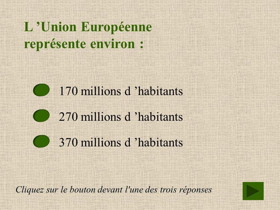 L 'Union Européenne représente environ :