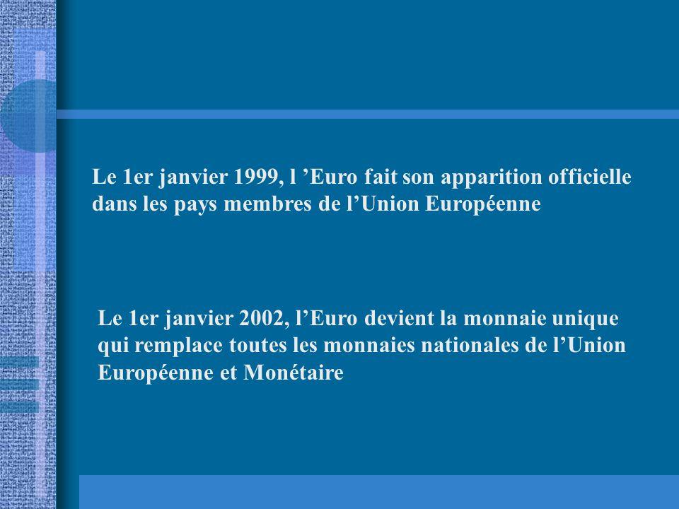 Le 1er janvier 1999, l 'Euro fait son apparition officielle dans les pays membres de l'Union Européenne