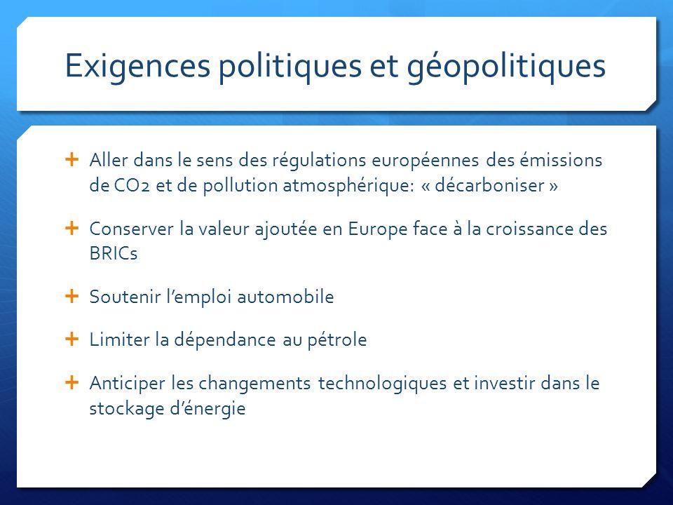 Exigences politiques et géopolitiques