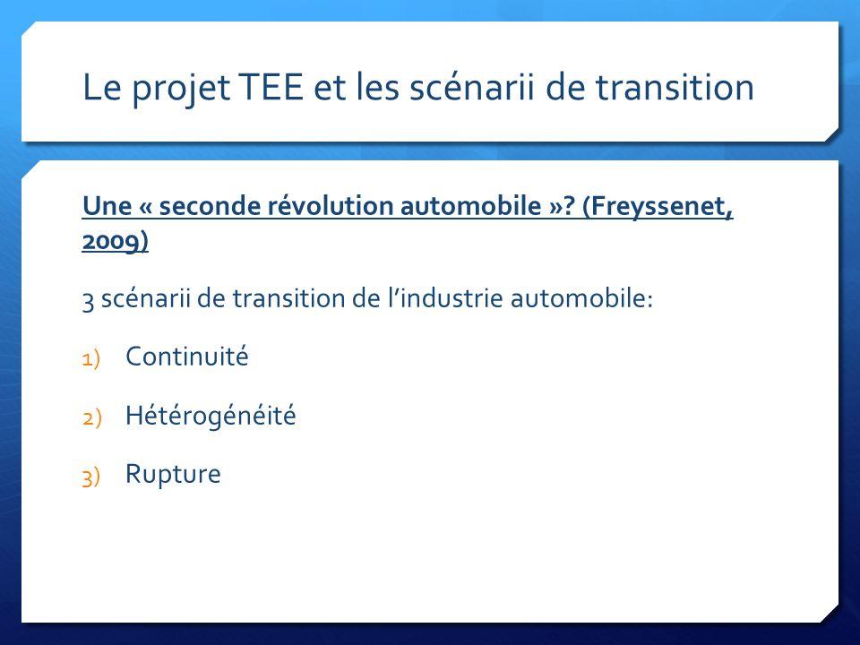 Le projet TEE et les scénarii de transition
