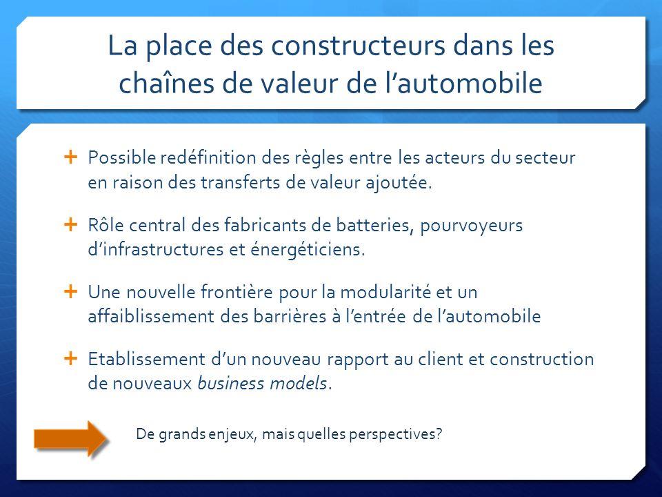 La place des constructeurs dans les chaînes de valeur de l'automobile