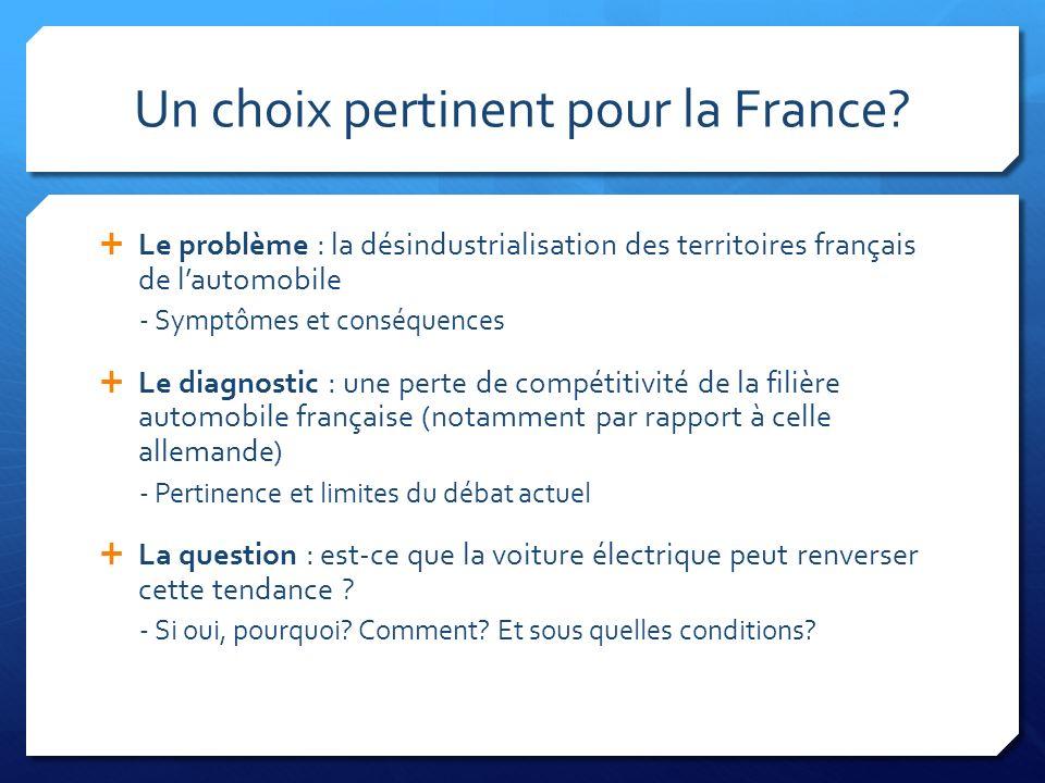 Un choix pertinent pour la France