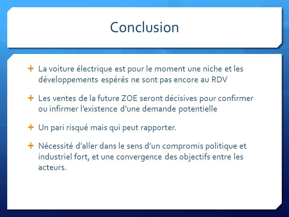 Conclusion La voiture électrique est pour le moment une niche et les développements espérés ne sont pas encore au RDV.