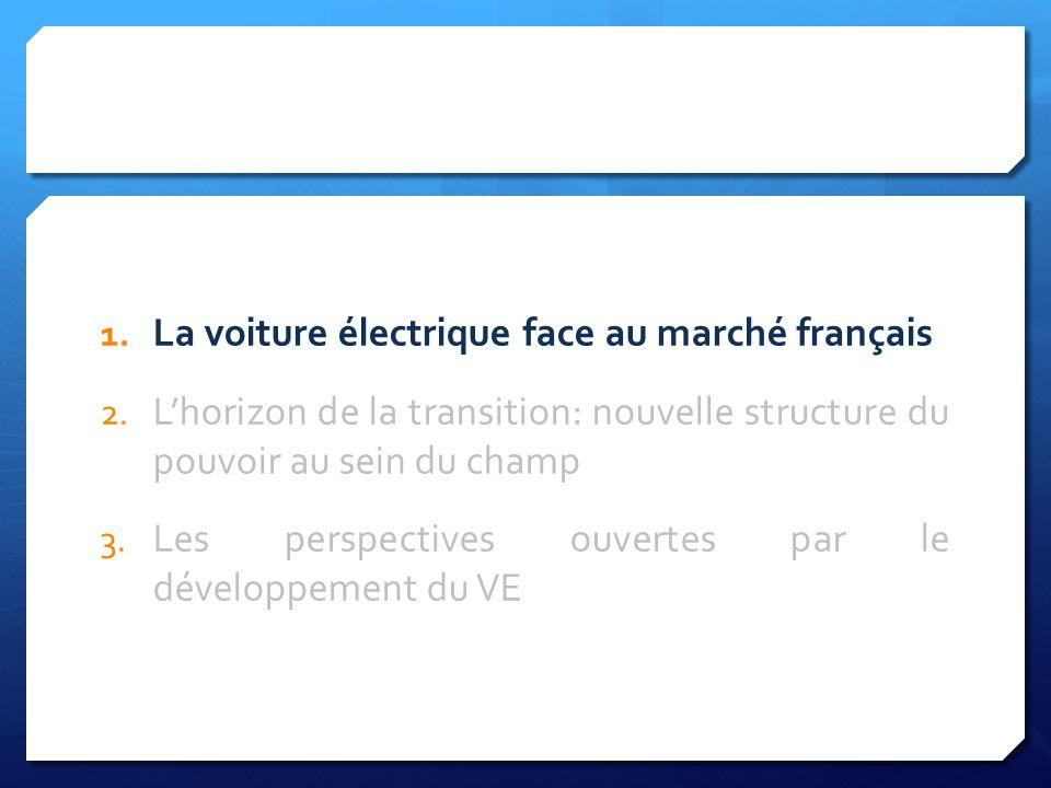 La voiture électrique face au marché français