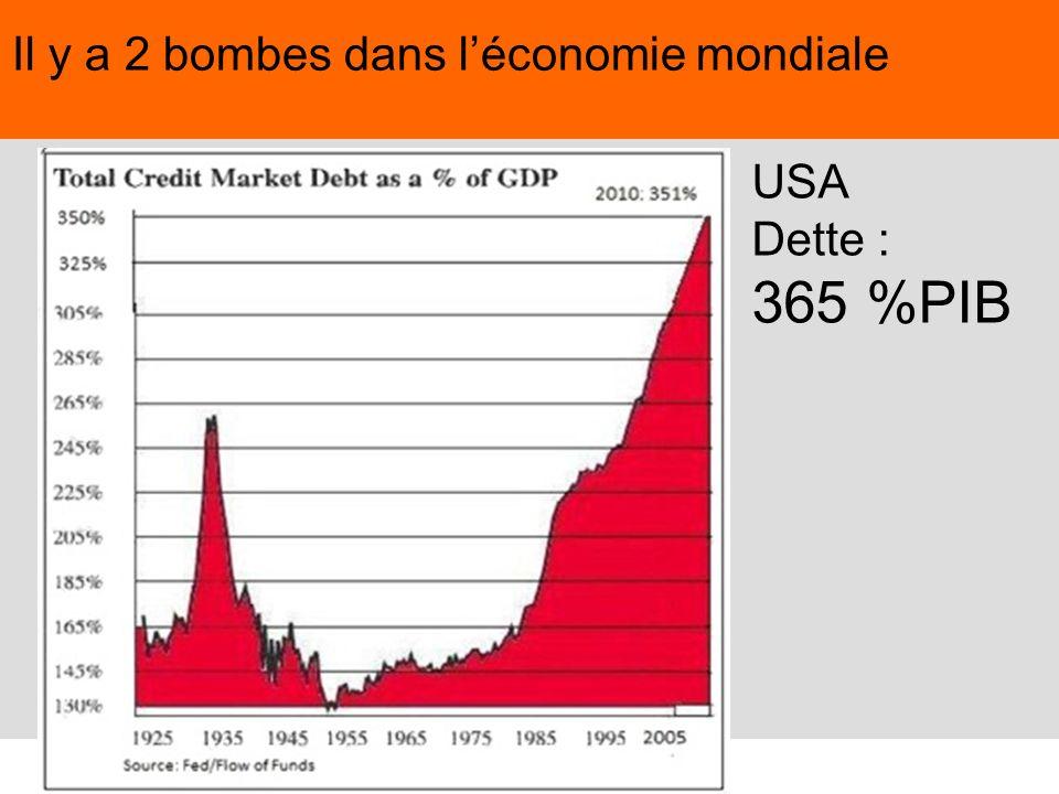 Il y a 2 bombes dans l'économie mondiale