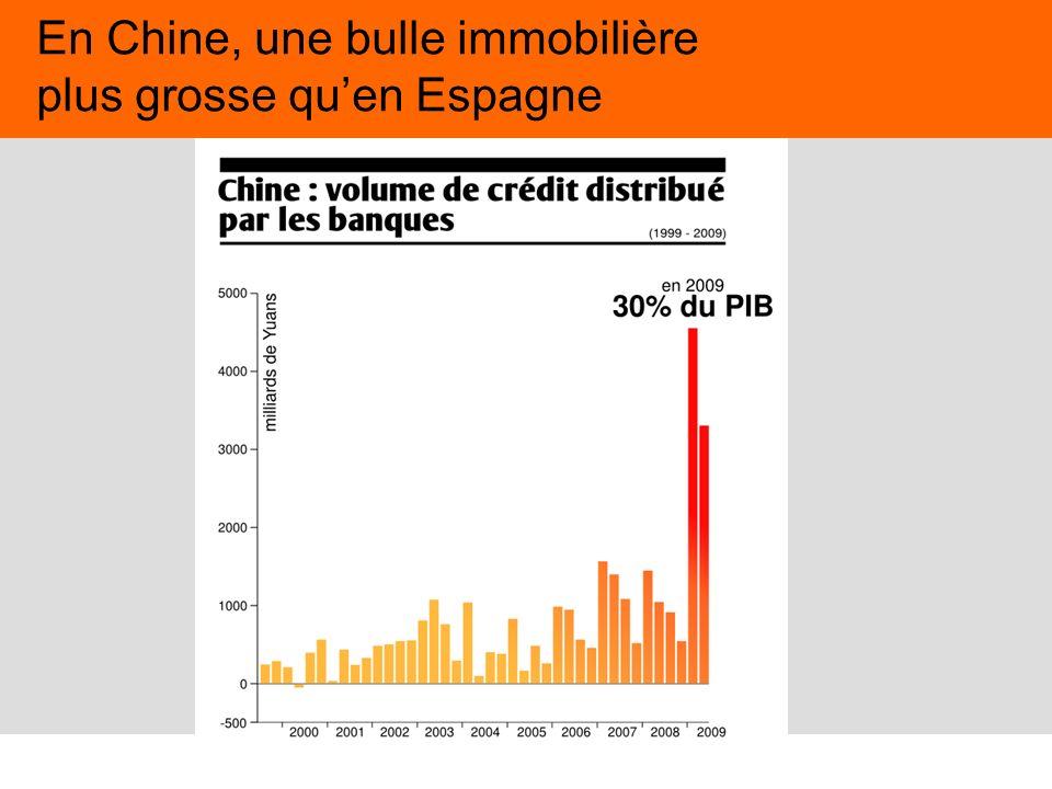 En Chine, une bulle immobilière plus grosse qu'en Espagne