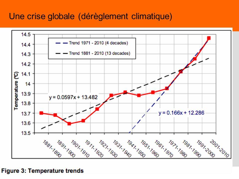 Une crise globale (dérèglement climatique)