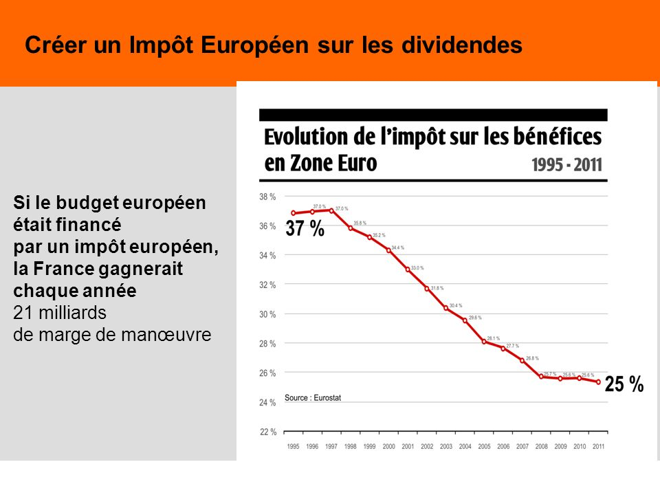 Créer un Impôt Européen sur les dividendes