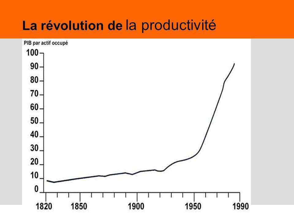 La révolution de la productivité