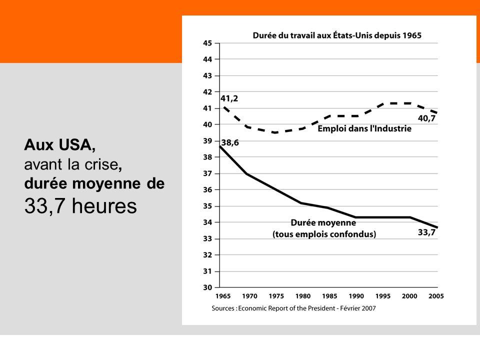 Aux USA, avant la crise, durée moyenne de 33,7 heures