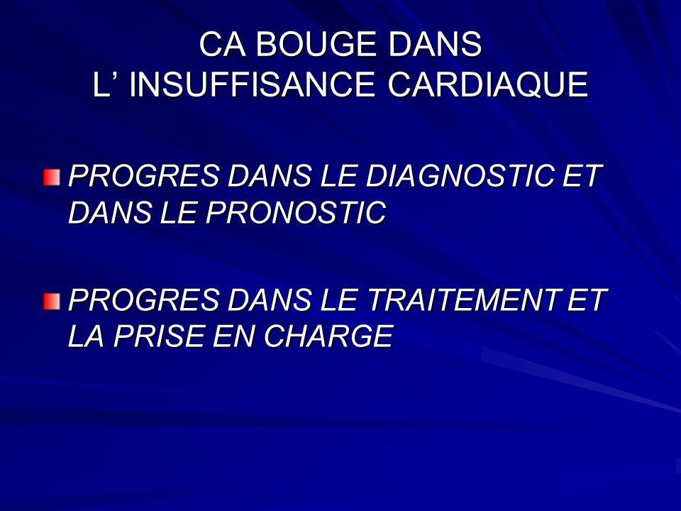 CA BOUGE DANS L' INSUFFISANCE CARDIAQUE
