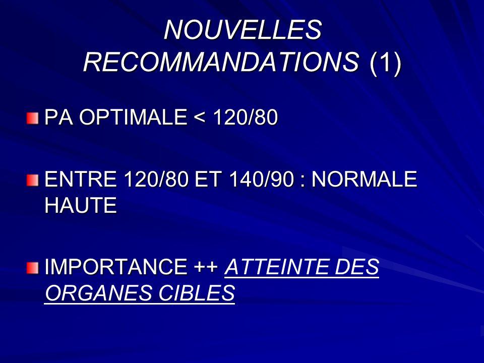 NOUVELLES RECOMMANDATIONS (1)