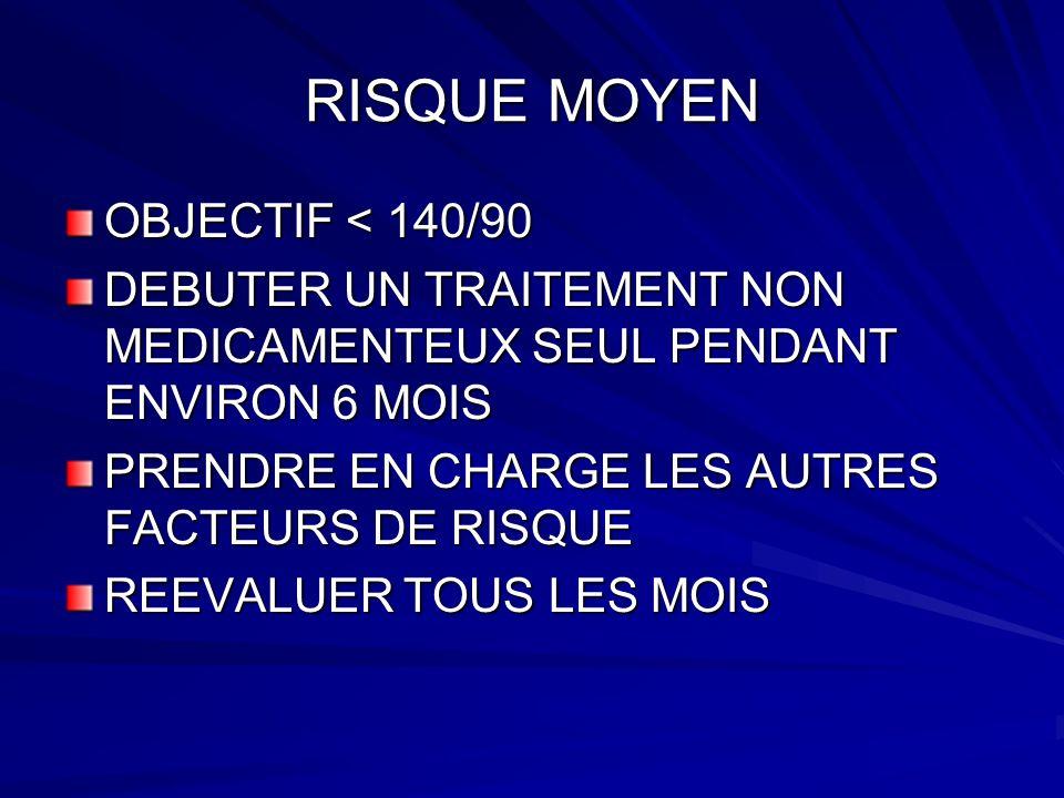 RISQUE MOYEN OBJECTIF < 140/90