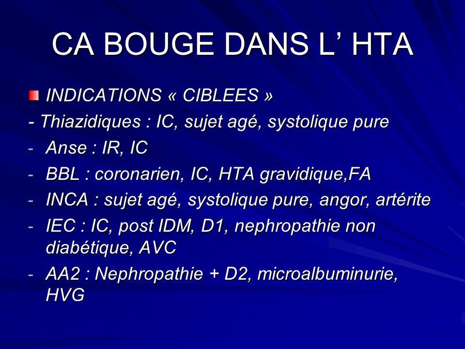 CA BOUGE DANS L' HTA INDICATIONS « CIBLEES »