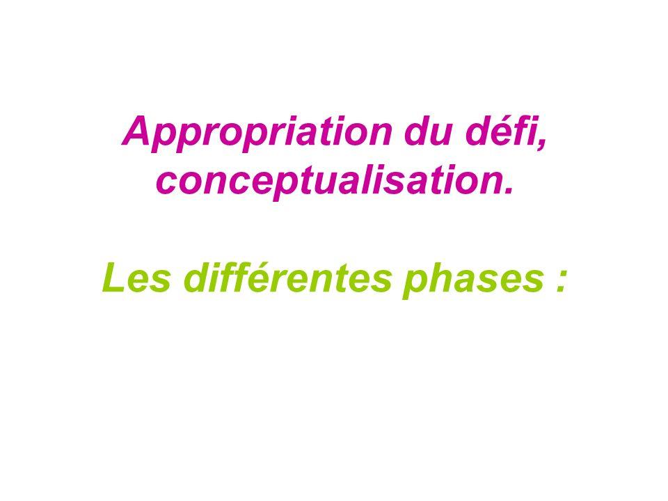 Appropriation du défi, conceptualisation. Les différentes phases :