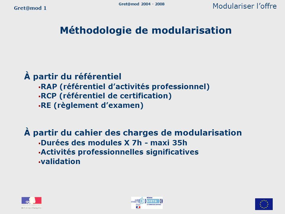 Méthodologie de modularisation