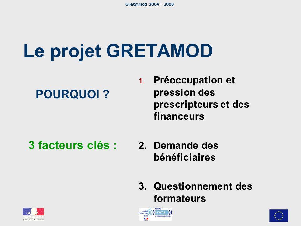 Le projet GRETAMOD POURQUOI 3 facteurs clés :