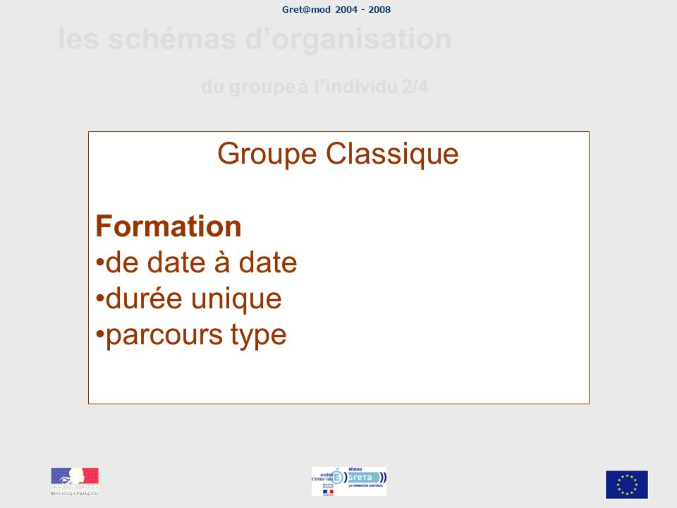 les schémas d'organisation