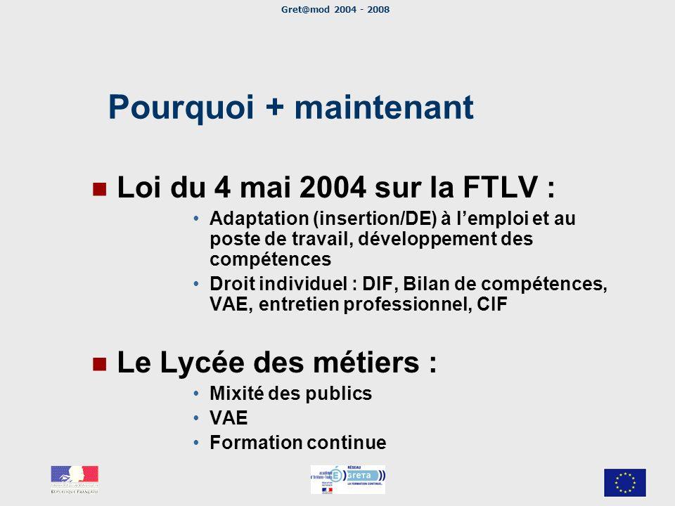 Pourquoi + maintenant Loi du 4 mai 2004 sur la FTLV :