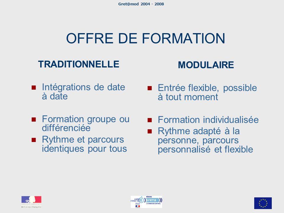 OFFRE DE FORMATION TRADITIONNELLE MODULAIRE