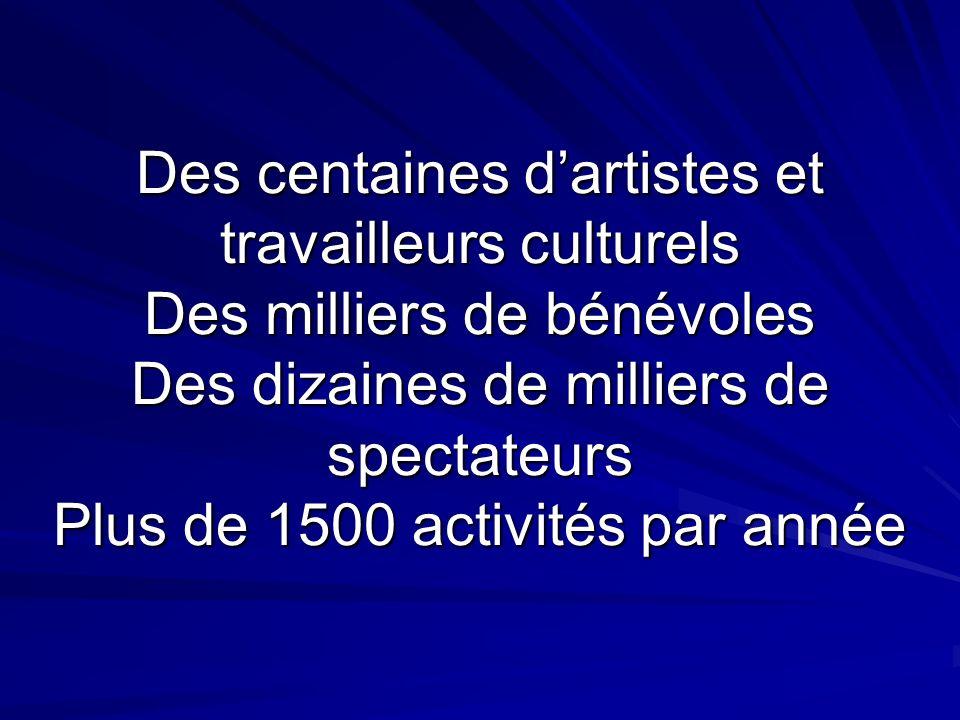 Des centaines d'artistes et travailleurs culturels Des milliers de bénévoles Des dizaines de milliers de spectateurs Plus de 1500 activités par année