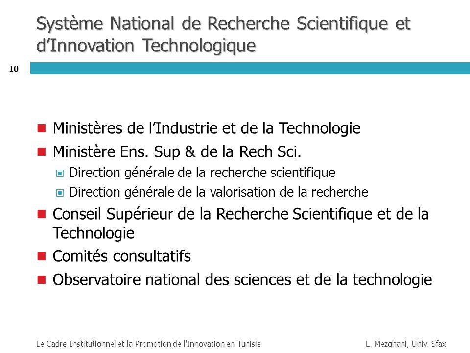 Système National de Recherche Scientifique et d'Innovation Technologique