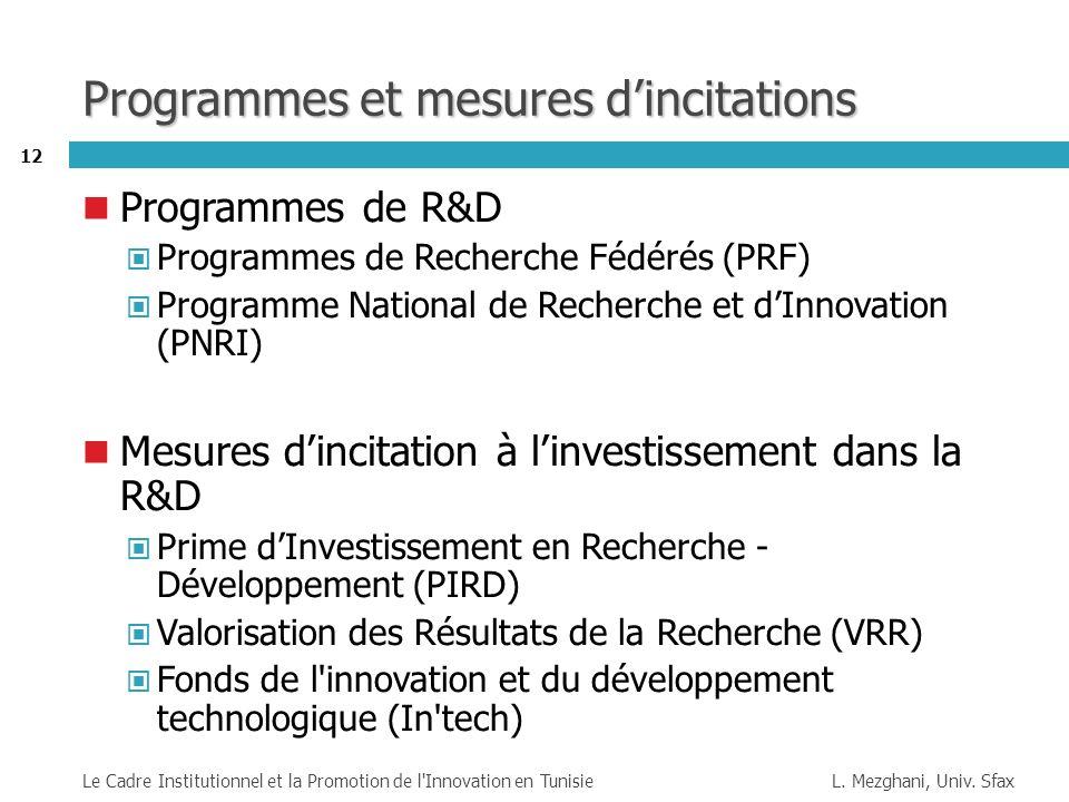 Programmes et mesures d'incitations