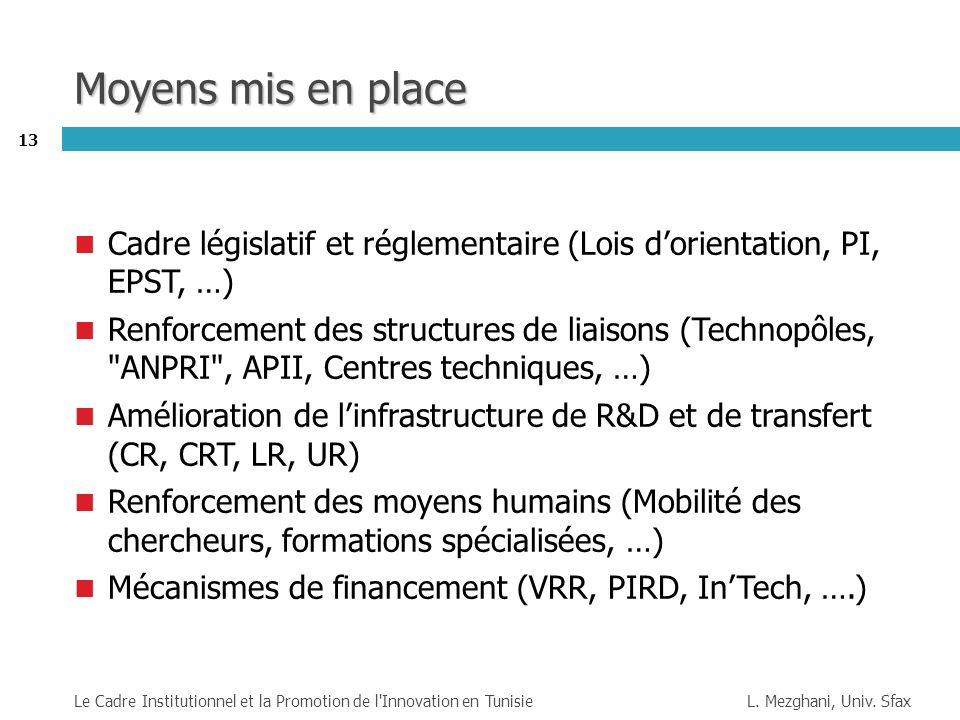 Moyens mis en place Cadre législatif et réglementaire (Lois d'orientation, PI, EPST, …)