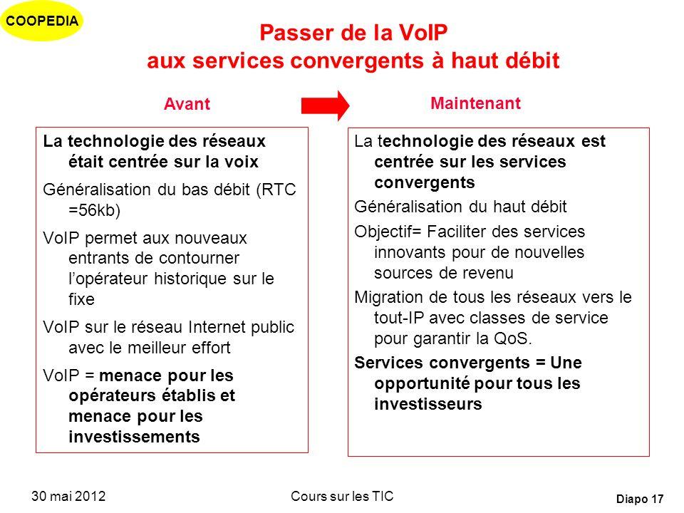 Passer de la VoIP aux services convergents à haut débit