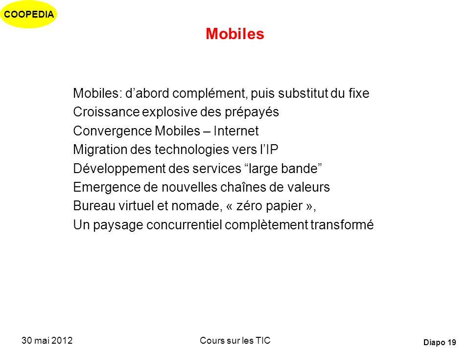 Mobiles Mobiles: d'abord complément, puis substitut du fixe