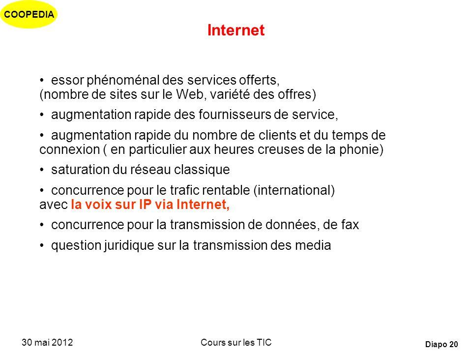 Internet essor phénoménal des services offerts, (nombre de sites sur le Web, variété des offres) augmentation rapide des fournisseurs de service,