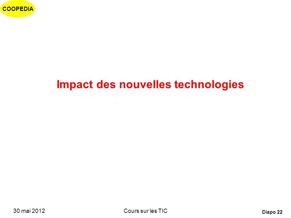 Impact des nouvelles technologies