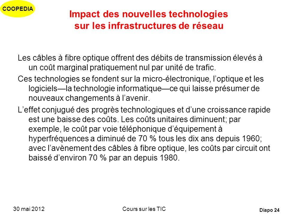 Impact des nouvelles technologies sur les infrastructures de réseau
