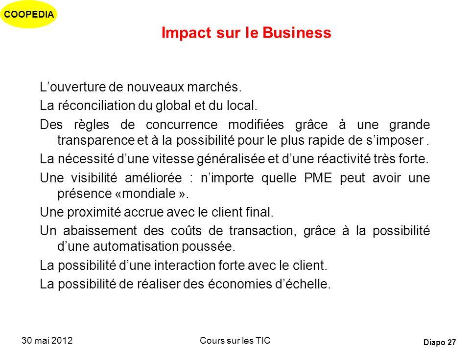 Impact sur le Business L'ouverture de nouveaux marchés.