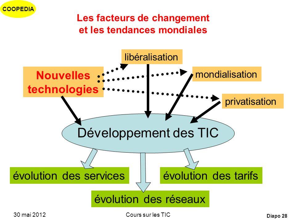 Les facteurs de changement et les tendances mondiales
