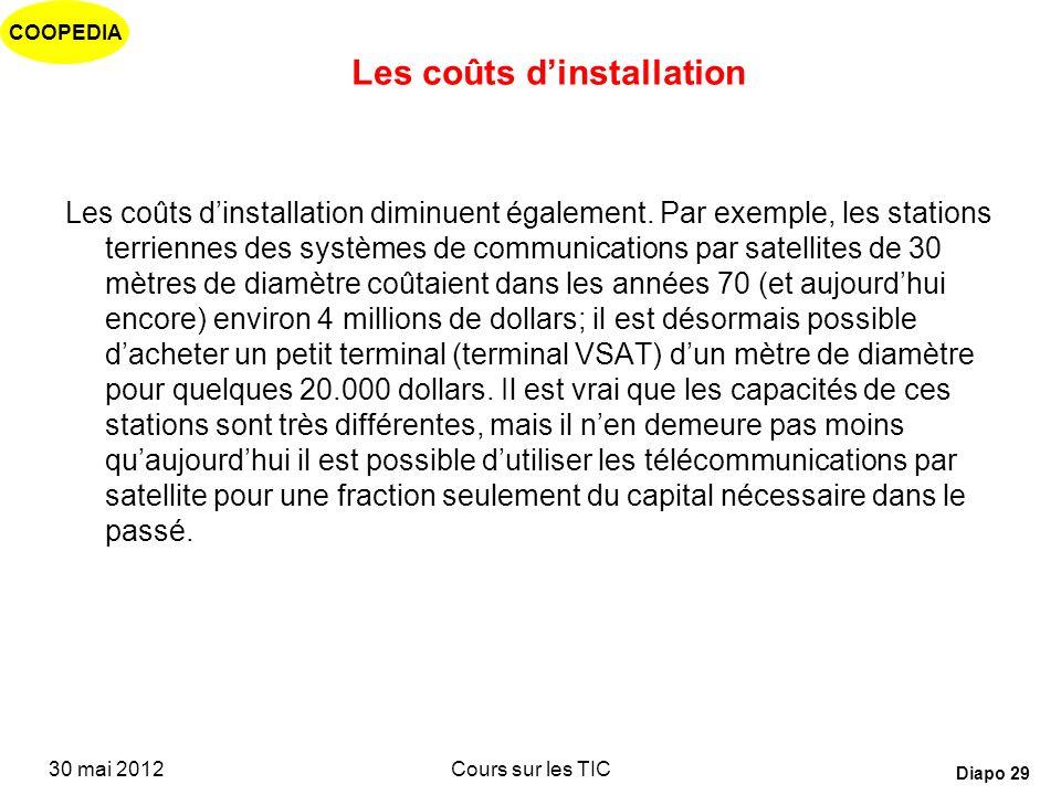 Les coûts d'installation