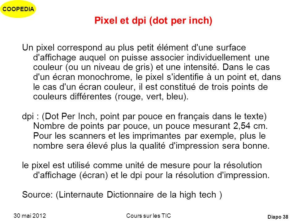 Pixel et dpi (dot per inch)